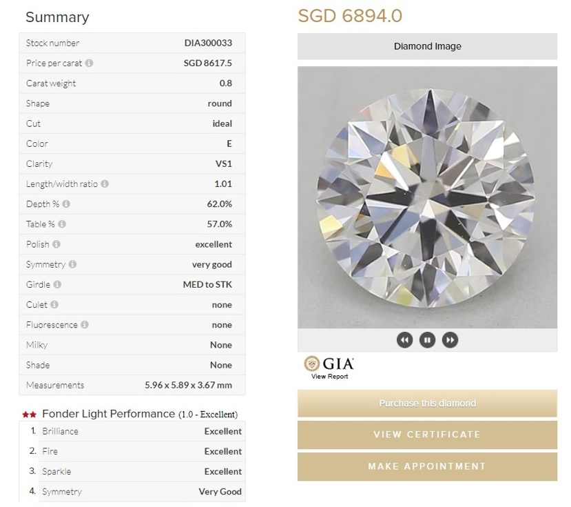 Fonder Diamond Super Ideal Cut 0.8ct Diamond details